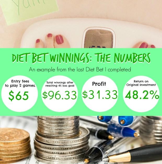 diet bet info graphic
