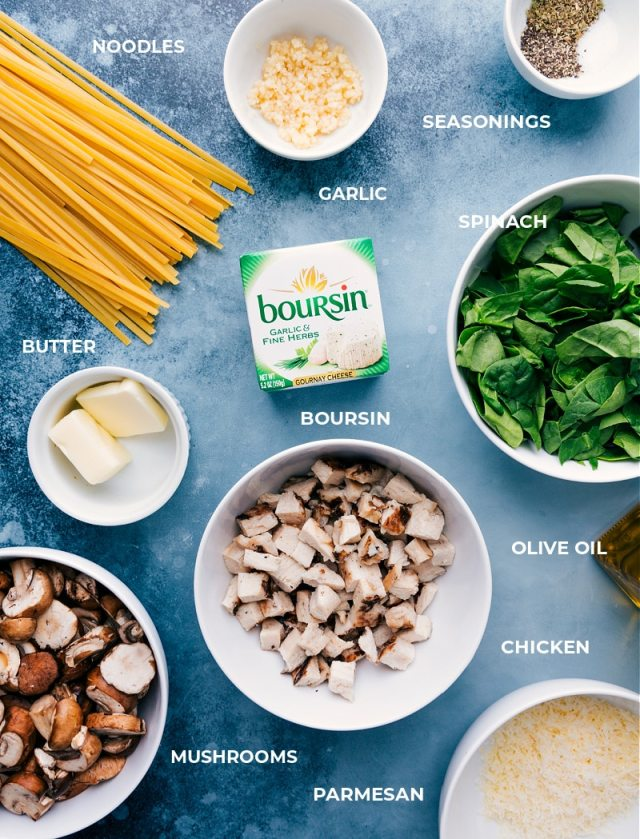 Ingredient shot: The elements needed to make this recipe