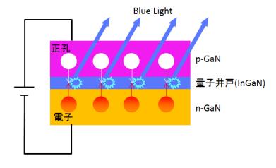 LED_24.png