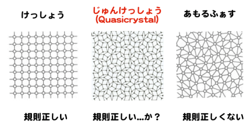 whatisquasicrystal.png