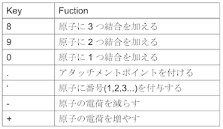 chemdraw_table2.png
