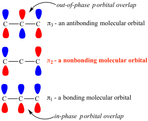 Illustrated Glossary of Organic Chemistry  Nonbonding