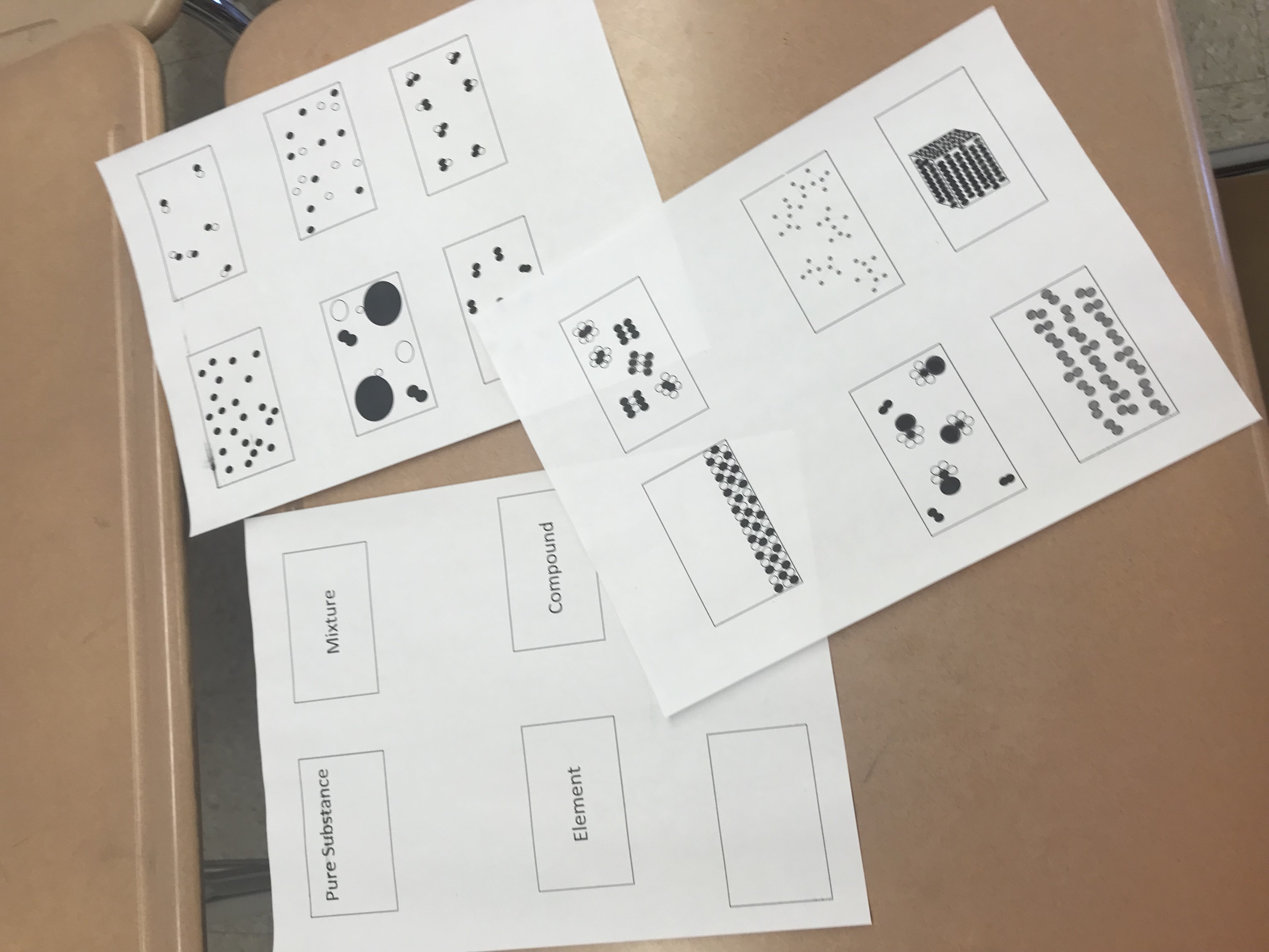 Elements Compounds And A Vocabulary Card Sort