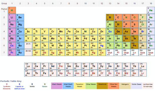 Periodic table with atomic mass images periodic diagrams science periodic table of elements with relative atomic m urtaz Images