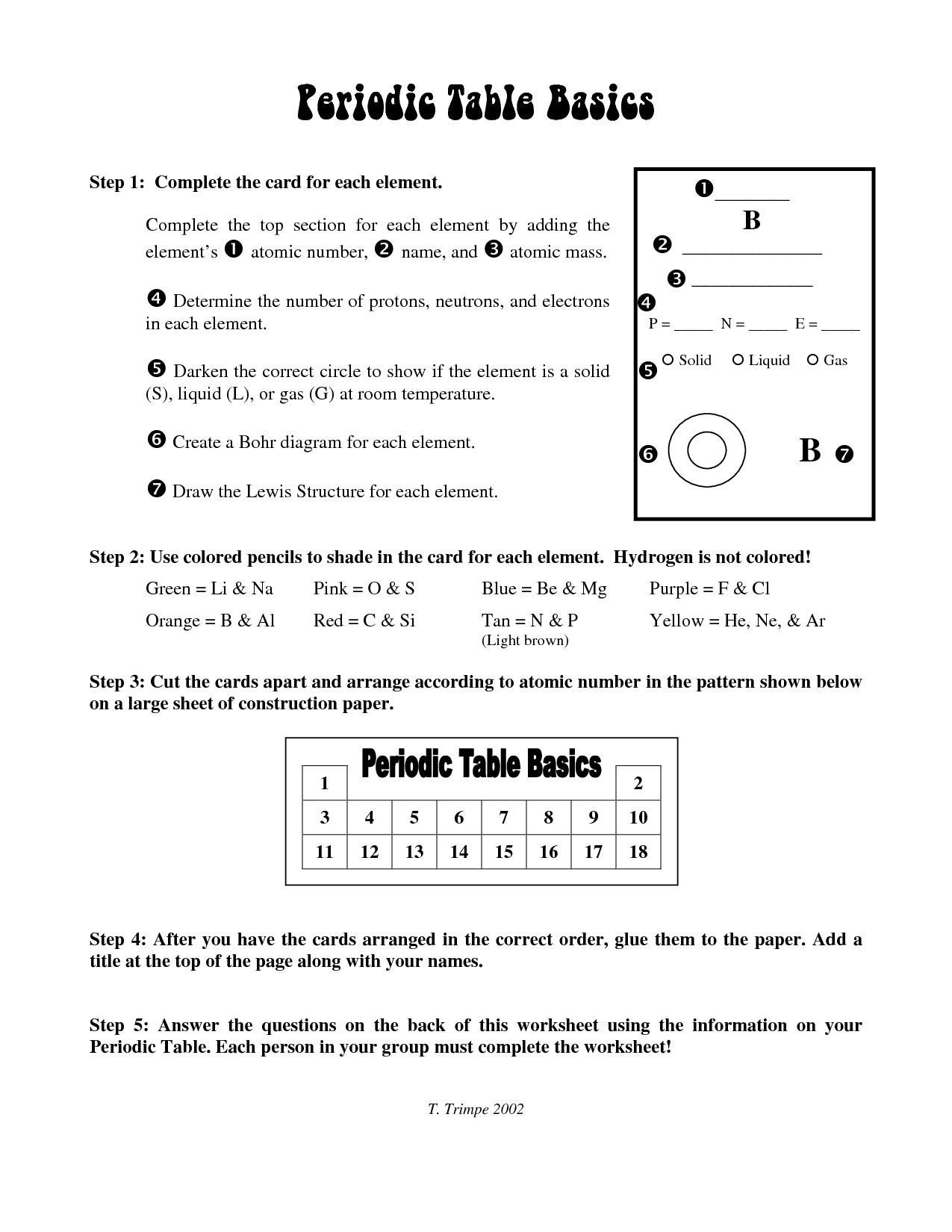 Worksheet Periodic Table Puns Worksheet Worksheet Fun