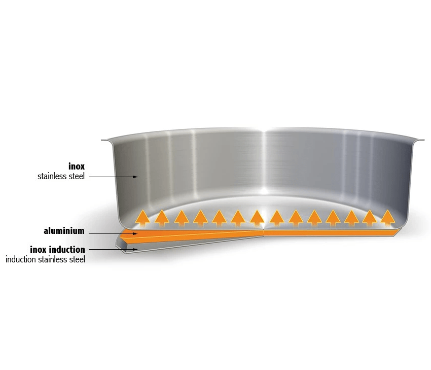 mutine cristel stainless steel saucepan diameter 14 cm for removable handle