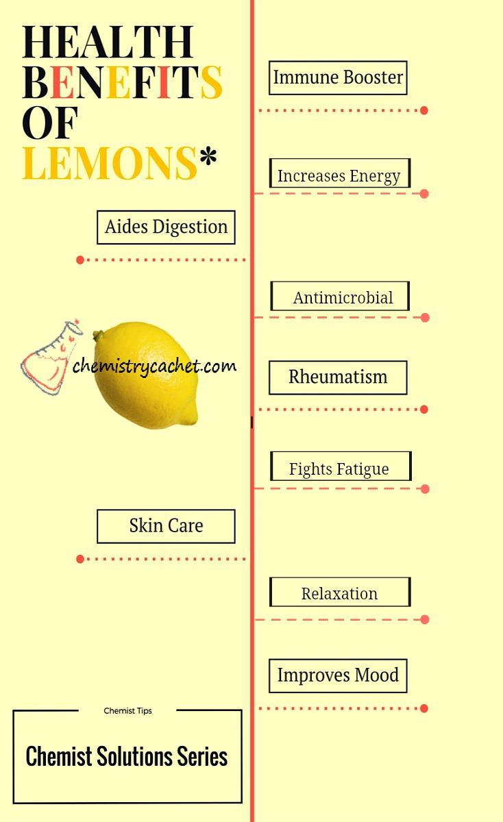 Ever wonder the true reasons why you should eat lemon? This weeks chemist solutions series shares the true scientific reasons why you should eat lemon! on chemistrycachet.com