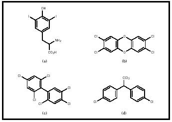 https://i1.wp.com/www.chemistryexplained.com/images/chfa_03_img0670.jpg