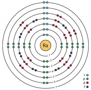 Radium Facts, Symbol, Discovery, Properties, Uses