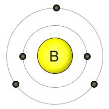 Boron Facts, Symbol, Discovery, Properties, Common Uses