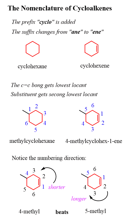 Naming Alkenes By Iupac Nomenclature Rules