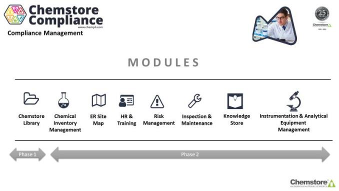Chemstore Compliance Chempli modules