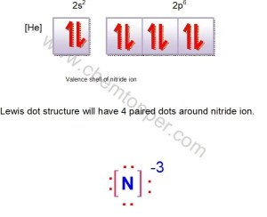 How to draw Lewis Dot Structure Online Chemistry Tutor
