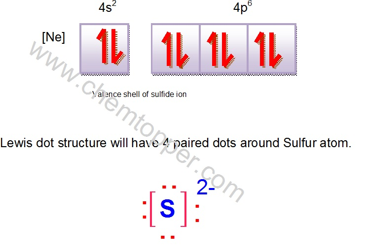 C Lewis Dot Structure How to draw Lew...