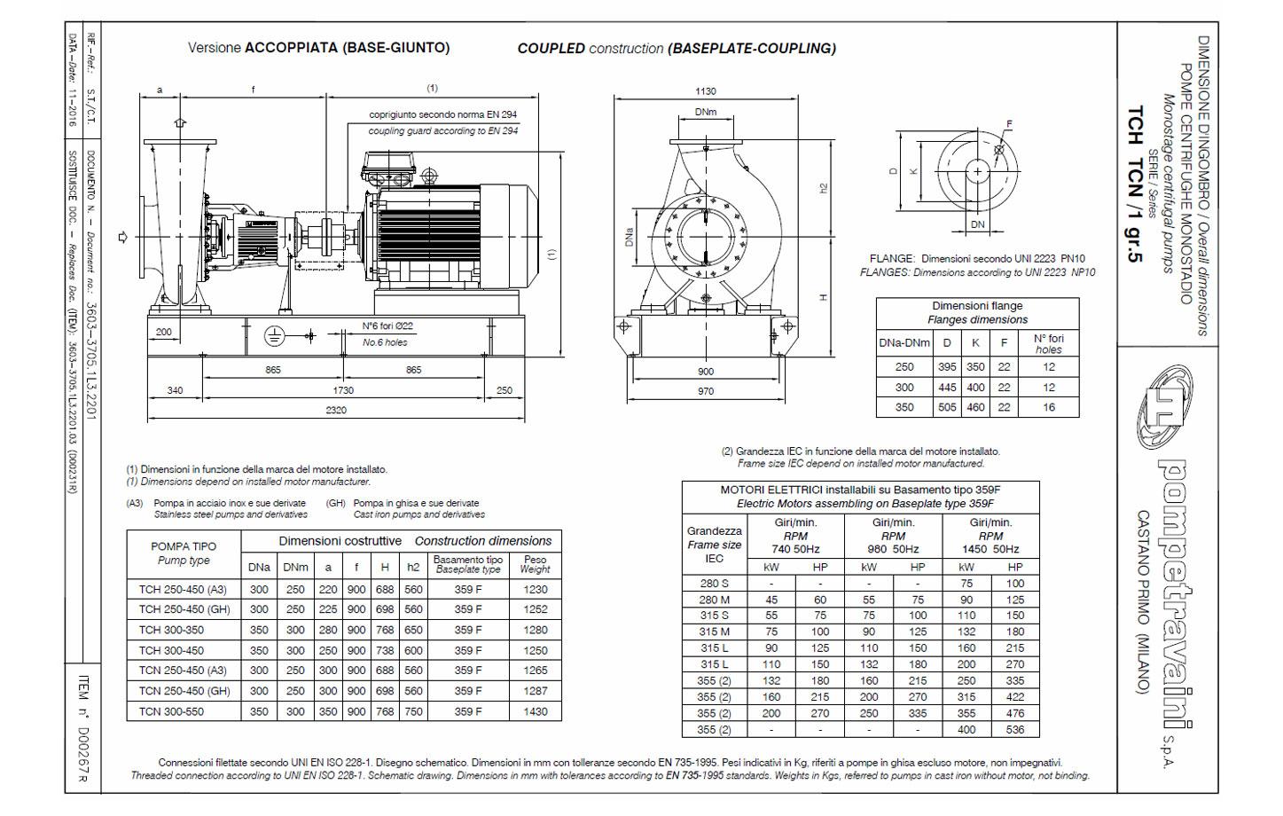 Weg Electric Motor Frame Size Chart