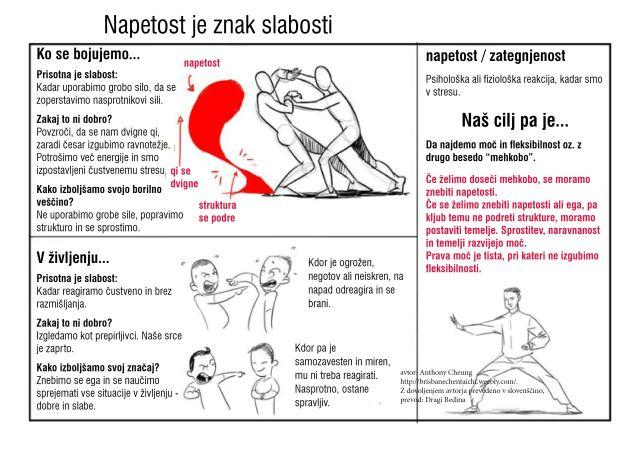 napetost_je_slabost