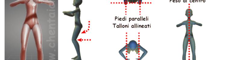 Pillole di TaiChi #8: La posizione Kai Bu