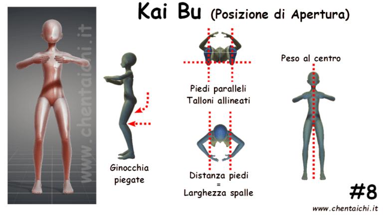 La posizione di taijiquan kaibu
