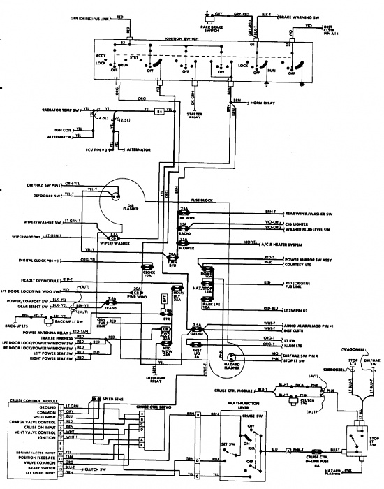 Diagram 1990 Jeep Cherokee Factory Wiring Diagram Diagram Schematic