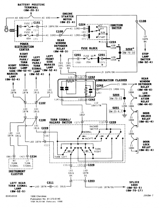 1996 jeep cherokee turn signal wiring diagram  auto wiring