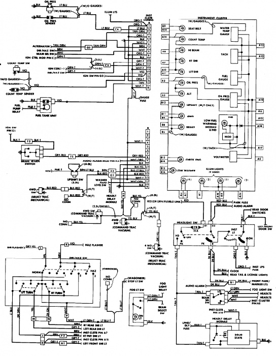 1988 jeep wiring diagram wiring diagram rh 23 malibustixx de