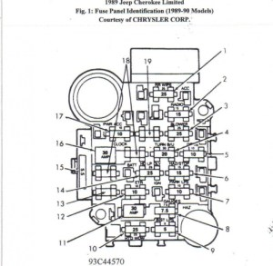 '89 Cherokee  fuse block question  Jeep Cherokee Forum