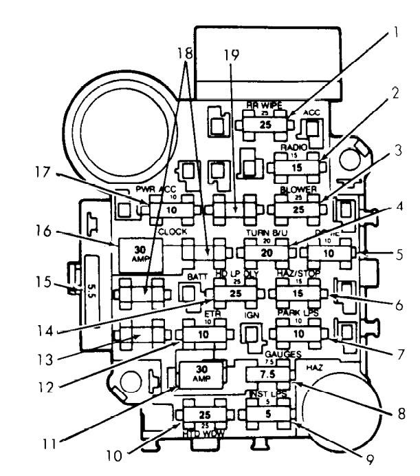 Jeep Wrangler Tj Fuse Box Diagram