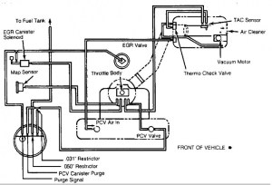 Renix vacuum diagrams for the engine bay  Jeep Cherokee Forum