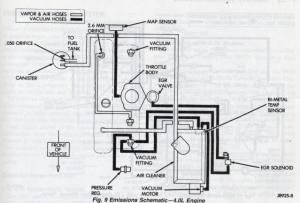 1989 XJ 40L CCVPCV question  Jeep Cherokee Forum