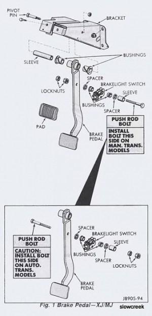 Brake light switch '88 XJ  Page 2  Jeep Cherokee Forum