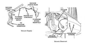 91 Cherokee Heater Core Vacuum Lines  Jeep Cherokee Forum