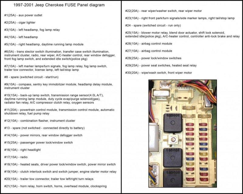 2004 Jeep Liberty Interior Fuse Box Diagram