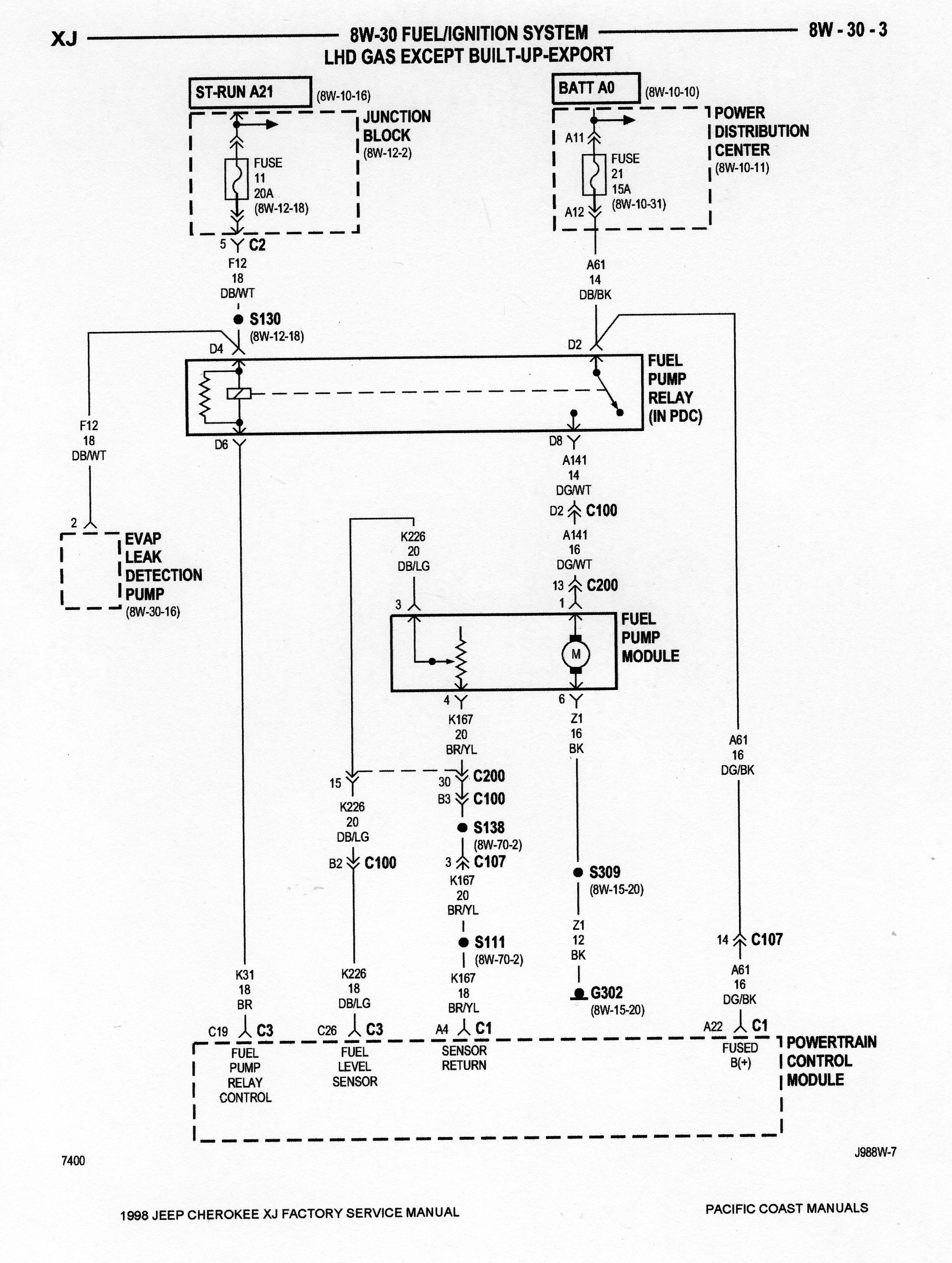 Fuse Diagram For Jeep Cherokee Sport