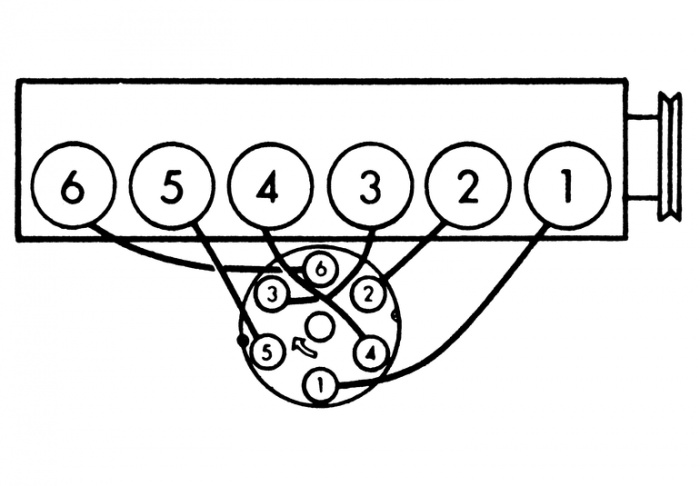 Diagram 94 Jeep Wiring Diagram Diagram Schematic Circuit Wiring