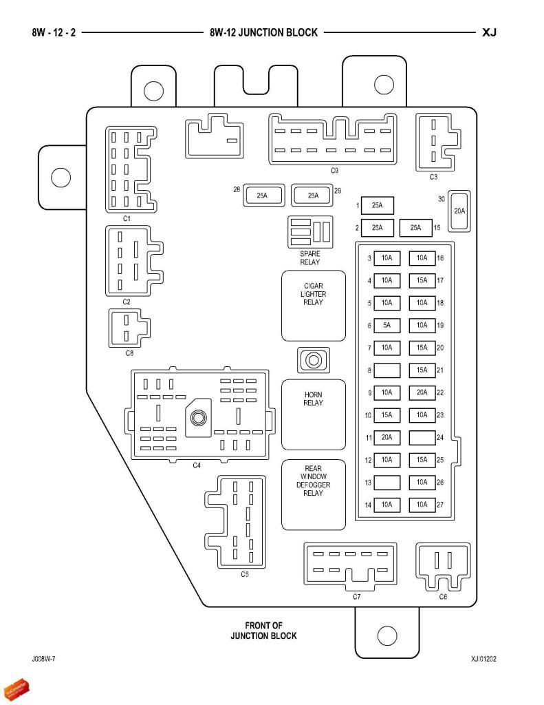 2000 Jeep Cherokee Interior Fuse Box Diagram