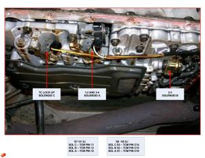 code P0743 torque converter clutch solenoid  Jeep