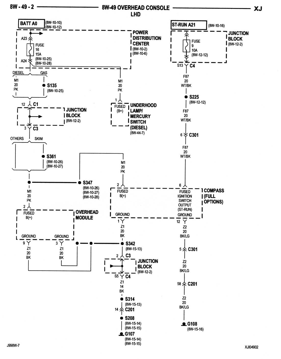 328400d1501259387 keyless entry wiring anyone know color code 99overheadmoduleconsolediagram1?resize\\\\\\=665%2C849\\\\\\&ssl\\\\\\=1 100 [ notifier intelligent control panel slc wiring manual 7 Layer OSI Model Diagram at reclaimingppi.co