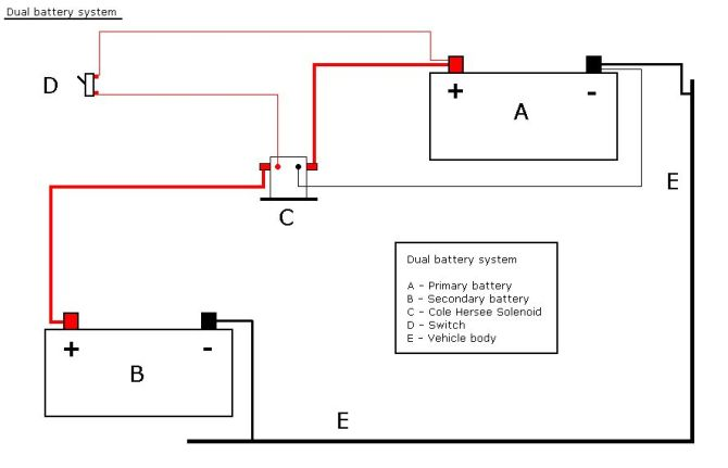 diagram truck dual battery wiring diagram full version hd