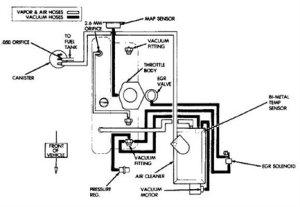 Vacuum diagram for a 89 cherokee I6  Jeep Cherokee Forum