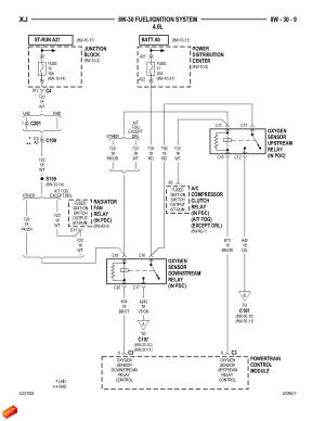 '01 Cherokee o2 sensorengine wiring diagram?  Jeep Cherokee Forum