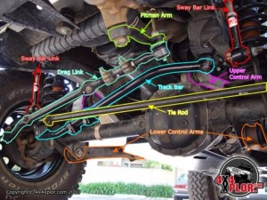 track bar relocation bracket  Page 2  Jeep Cherokee Forum