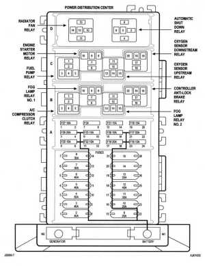 2000 Fuse box diagram  Jeep Cherokee Forum