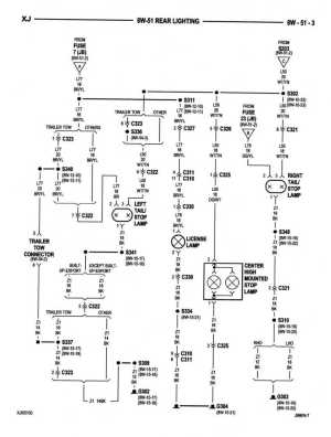 1998 Jeep Cherokee Tail Light Wiring Diagram  Wiring