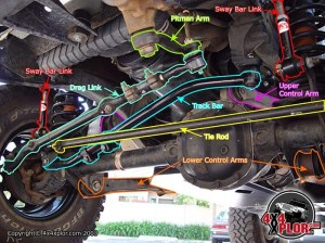Pitarm trackbar movement  Jeep Cherokee Forum