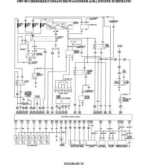 87,88,89,90 Engine Wiring Schematic  Jeep Cherokee Forum