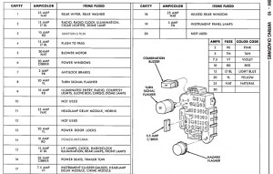 88 fusebox fuel delivery problem  Jeep Cherokee Forum