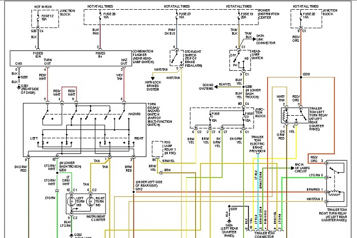1998 jeep wrangler wiring diagram 1998 image 1998 jeep wrangler wiring diagram 1998 auto wiring diagram schematic on 1998 jeep wrangler wiring diagram