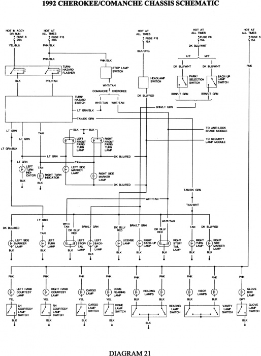 Wiring Diagram For 2000 Jeep Cherokee Sport yhgfdmuornet – Jeep Sport Wiring Diagram
