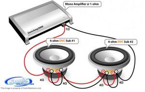 SubwooferAmplifier WIRING HELP  Jeep Cherokee Forum