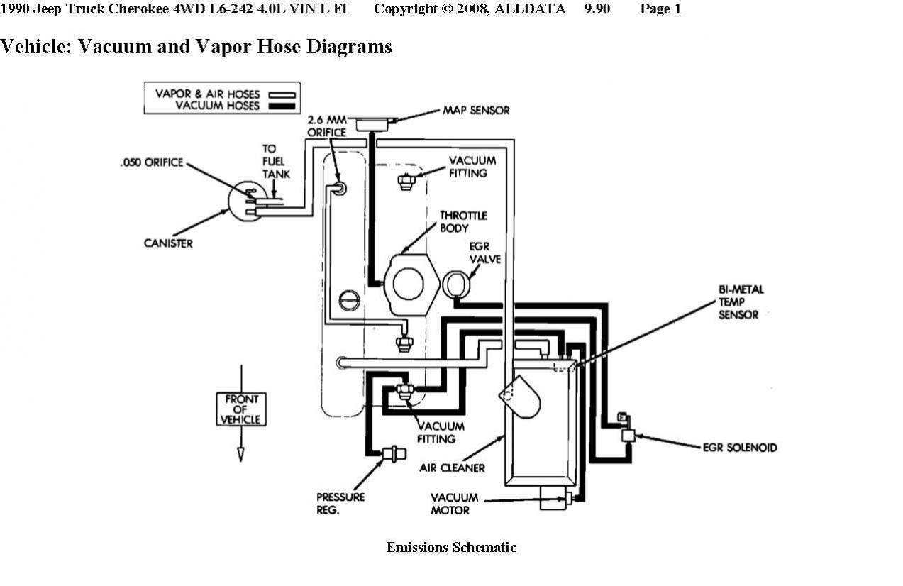 Vacuum Canister